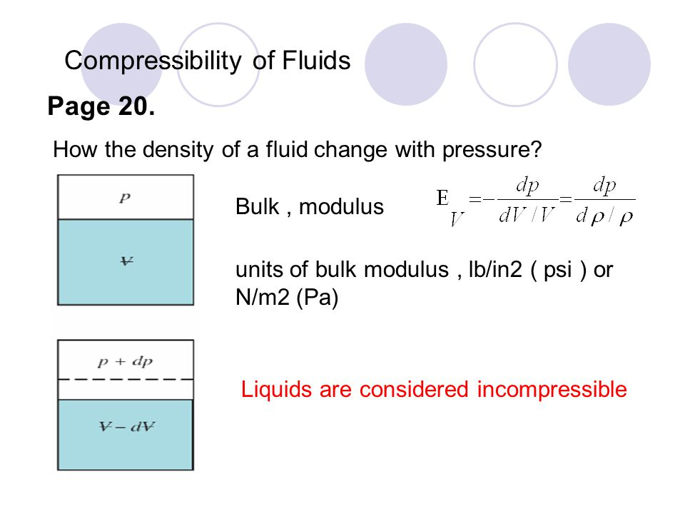 Compressibility of Fluids Page 20. How the density of a fluid change with pressure? Bulk, modulus units of bulk modulus, lb/in2 ( psi ) or N/m2 (Pa) L