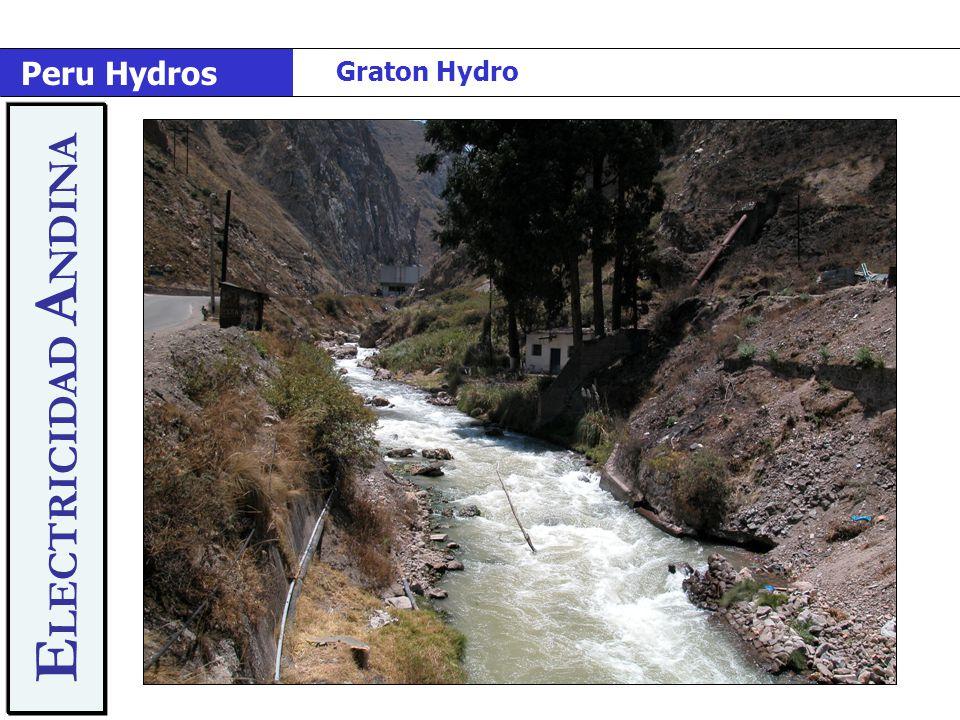 Peru Hydros Graton Hydro E LECTRICIDAD A NDINA