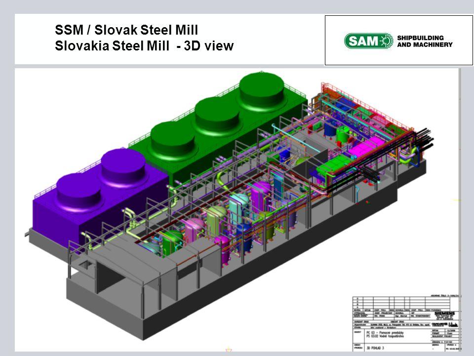 Page 24SAM-WET SSM / Slovak Steel Mill Slovakia Steel Mill - 3D view