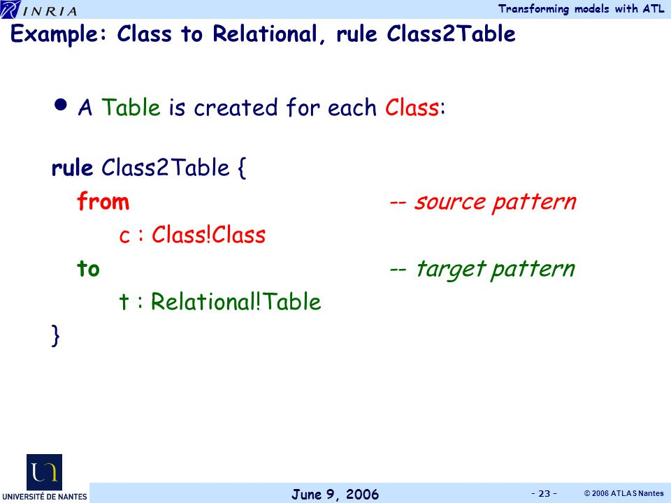 June 9, 2006 Transforming models with ATL © 2006 ATLAS Nantes - 23 - Example: Class to Relational, rule Class2Table A Table is created for each Class: rule Class2Table { from-- source pattern c : Class!Class to-- target pattern t : Relational!Table }