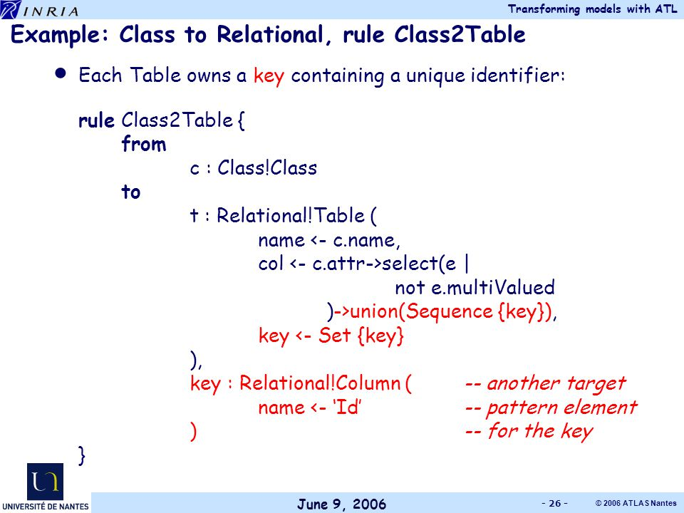 June 9, 2006 Transforming models with ATL © 2006 ATLAS Nantes - 26 - Example: Class to Relational, rule Class2Table Each Table owns a key containing a unique identifier: rule Class2Table { from c : Class!Class to t : Relational!Table ( name <- c.name, col select(e | not e.multiValued )->union(Sequence {key}), key <- Set {key} ), key : Relational!Column (-- another target name <- 'Id'-- pattern element )-- for the key }