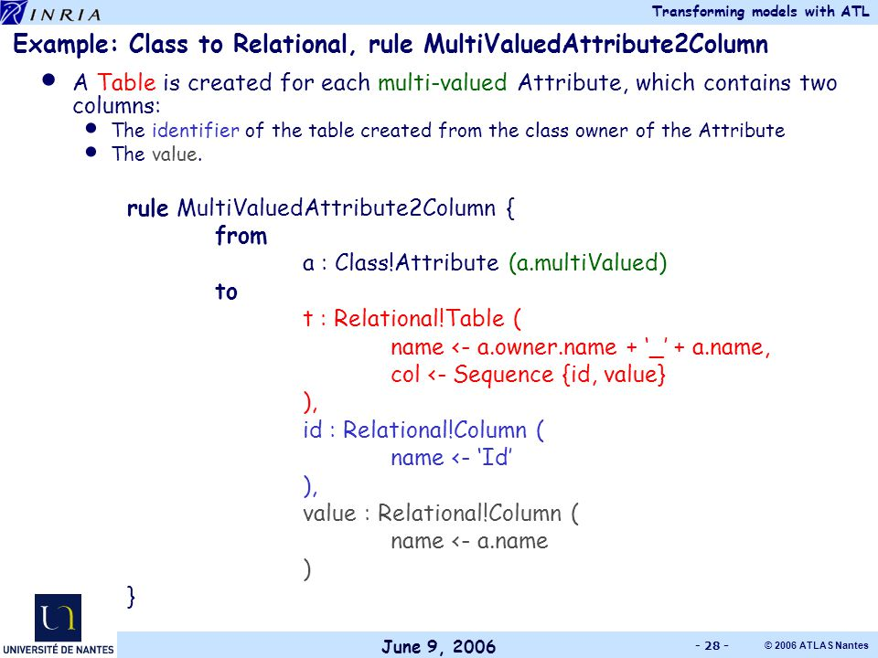 June 9, 2006 Transforming models with ATL © 2006 ATLAS Nantes - 28 - Example: Class to Relational, rule MultiValuedAttribute2Column A Table is created for each multi-valued Attribute, which contains two columns: The identifier of the table created from the class owner of the Attribute The value.