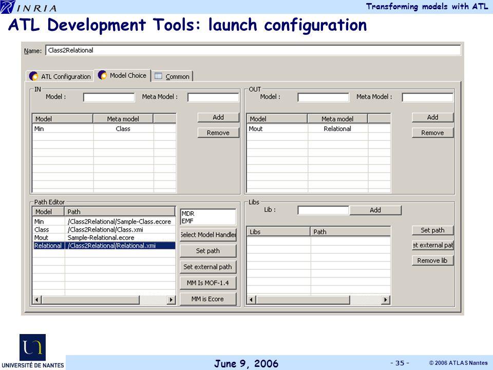 June 9, 2006 Transforming models with ATL © 2006 ATLAS Nantes - 35 - ATL Development Tools: launch configuration