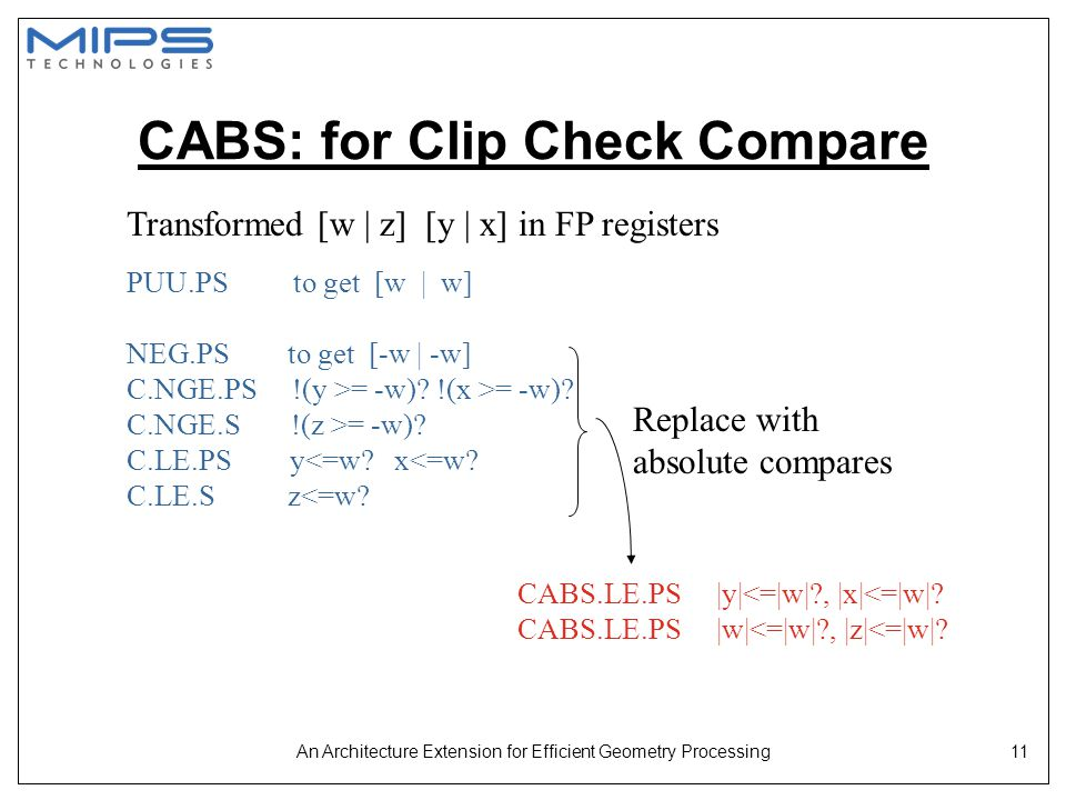 An Architecture Extension for Efficient Geometry Processing11 CABS: for Clip Check Compare CABS.LE.PS |y|<=|w|?, |x|<=|w|? CABS.LE.PS |w|<=|w|?, |z|<=