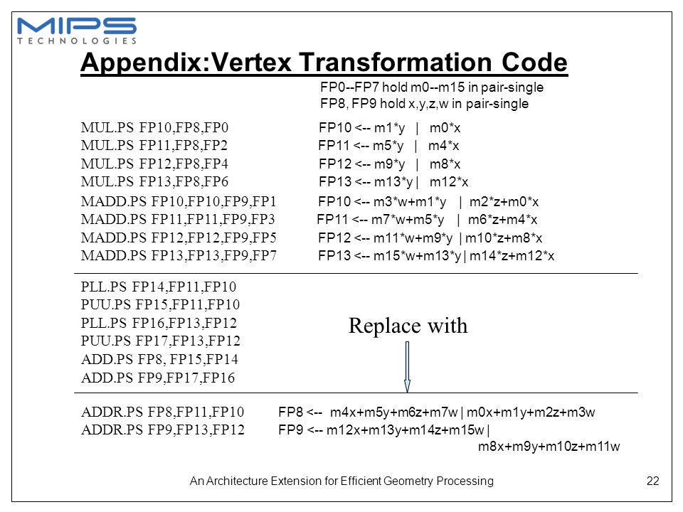 An Architecture Extension for Efficient Geometry Processing22 Appendix:Vertex Transformation Code MUL.PS FP10,FP8,FP0 FP10 <-- m1*y | m0*x MUL.PS FP11