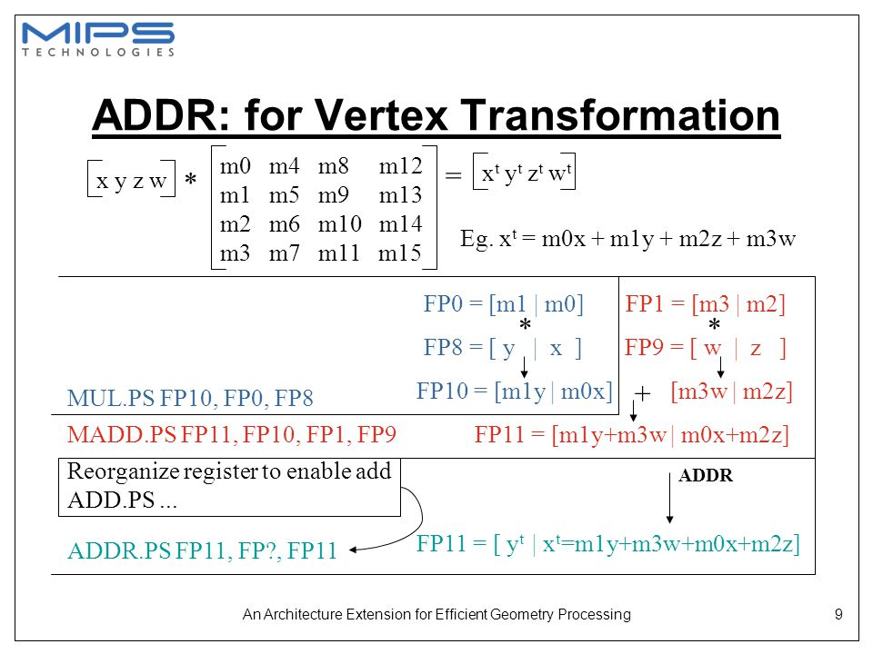 An Architecture Extension for Efficient Geometry Processing9 ADDR: for Vertex Transformation x y z w m0 m4 m8 m12 m1 m5 m9 m13 m2 m6 m10 m14 m3 m7 m11