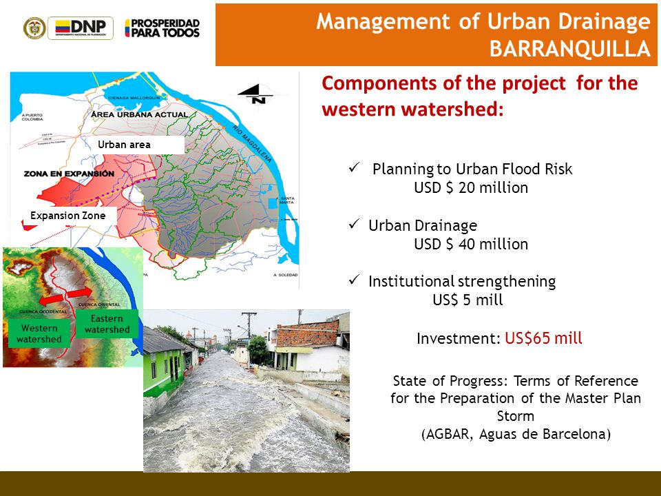 Planning to Urban Flood Risk USD $ 20 million Urban Drainage USD $ 40 million Institutional strengthening US$ 5 mill Investment: US$65 mill Components