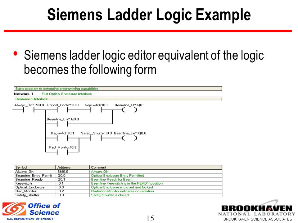 15 BROOKHAVEN SCIENCE ASSOCIATES Siemens Ladder Logic Example Siemens ladder logic editor equivalent of the logic becomes the following form