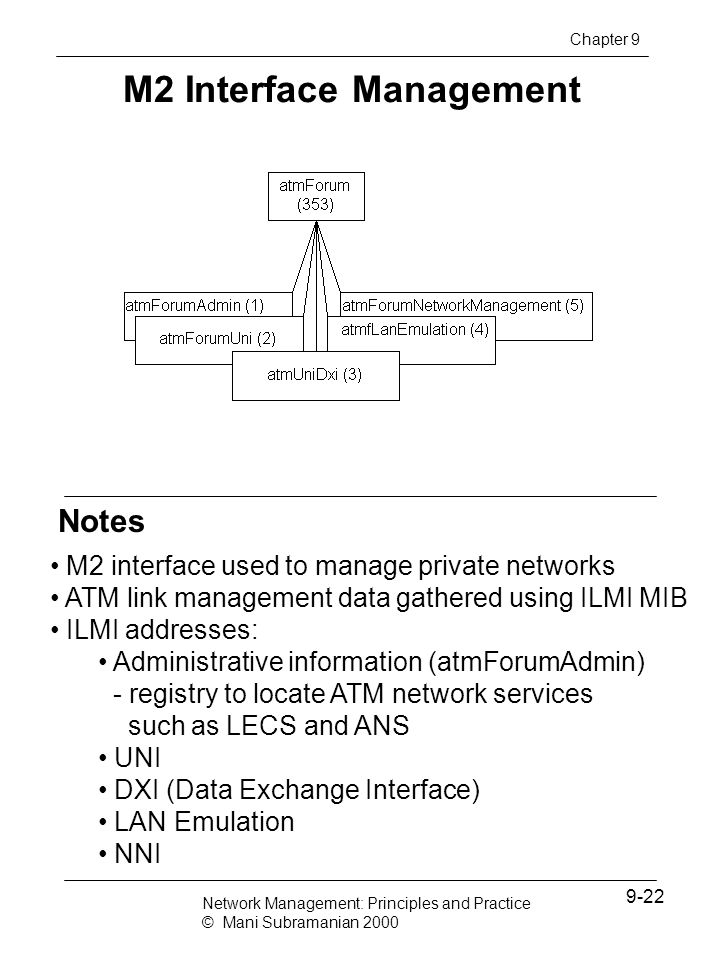 Notes M2 Interface Management M2 interface used to manage private networks ATM link management data gathered using ILMI MIB ILMI addresses: Administra