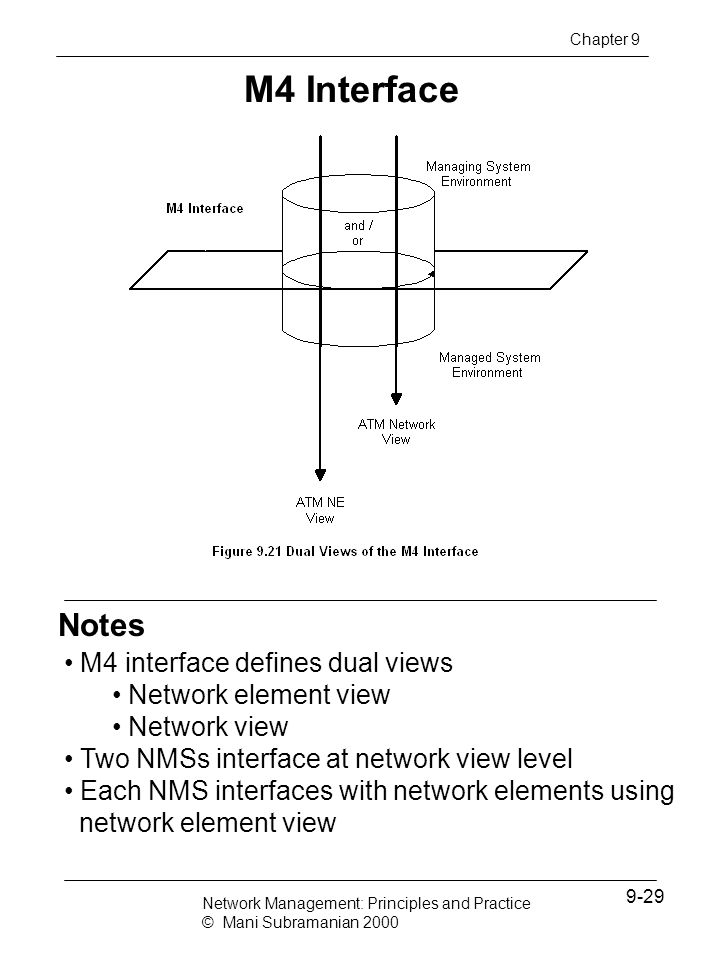 Notes M4 Interface M4 interface defines dual views Network element view Network view Two NMSs interface at network view level Each NMS interfaces with