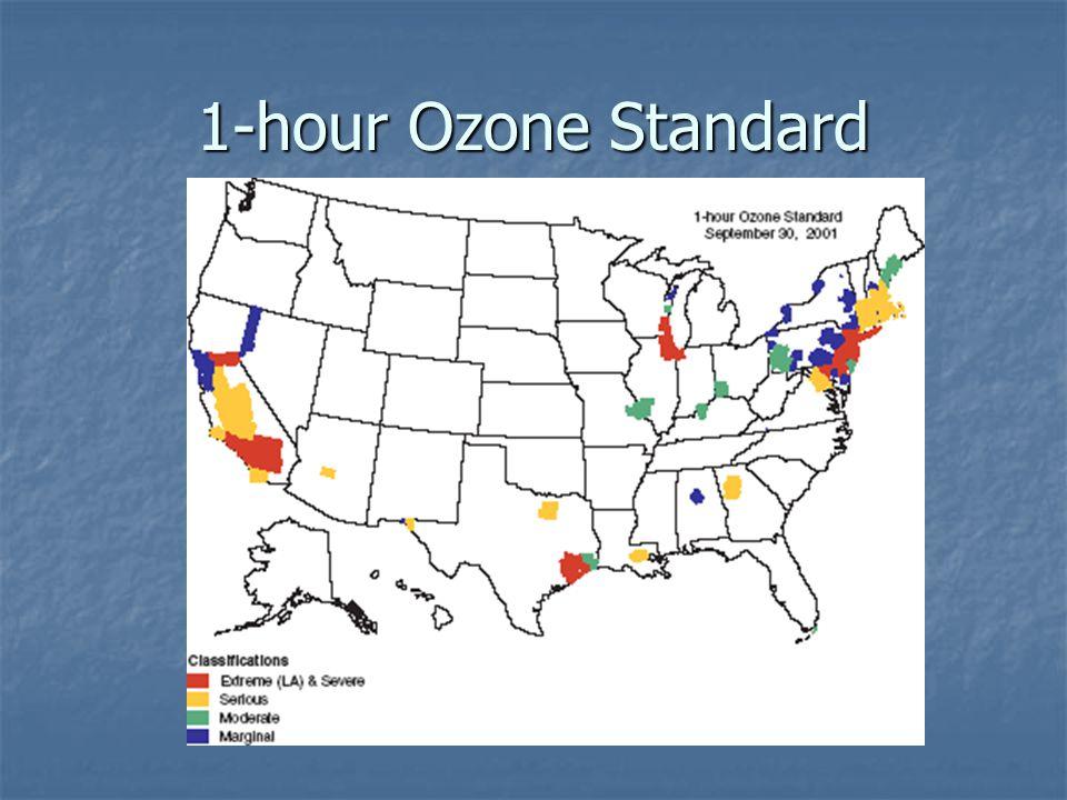 1-hour Ozone Standard