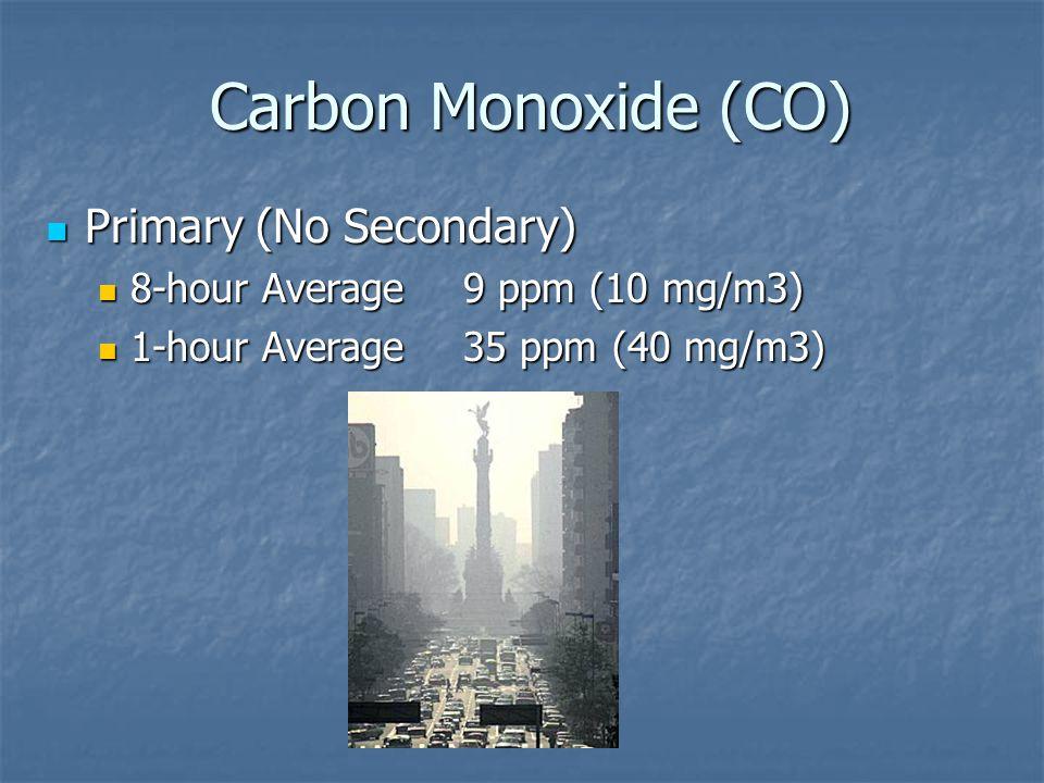 Carbon Monoxide (CO) Primary (No Secondary) Primary (No Secondary) 8-hour Average9 ppm (10 mg/m3) 8-hour Average9 ppm (10 mg/m3) 1-hour Average35 ppm (40 mg/m3) 1-hour Average35 ppm (40 mg/m3)
