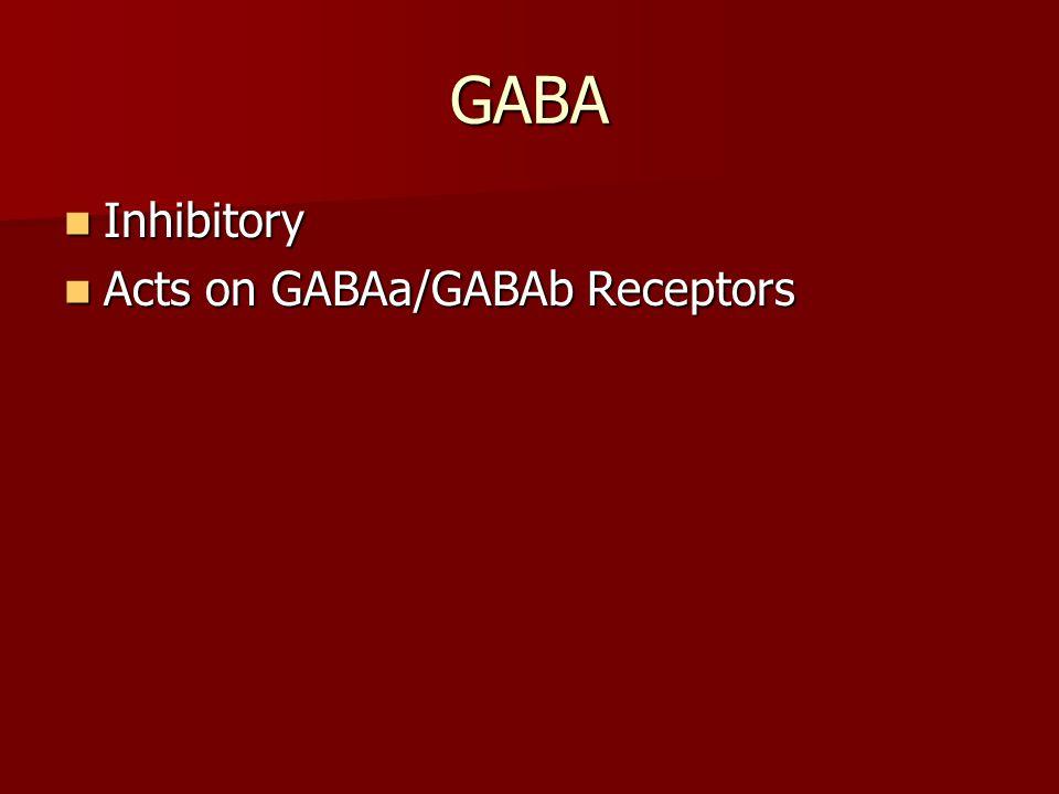 GABA Inhibitory Inhibitory Acts on GABAa/GABAb Receptors Acts on GABAa/GABAb Receptors