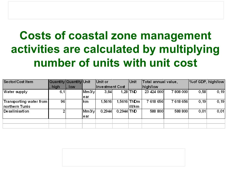 Mediterranean Environmental Technical Assistance Program (METAP) STRENGTHENING OF THE CAPACITY IN SELECTED METAP COUNTRIES TO ASSESS THE COST OF ENVIRONMENTAL DEGRADATION IN COASTAL AREAS Costs of coastal zone management activities are calculated by multiplying number of units with unit cost