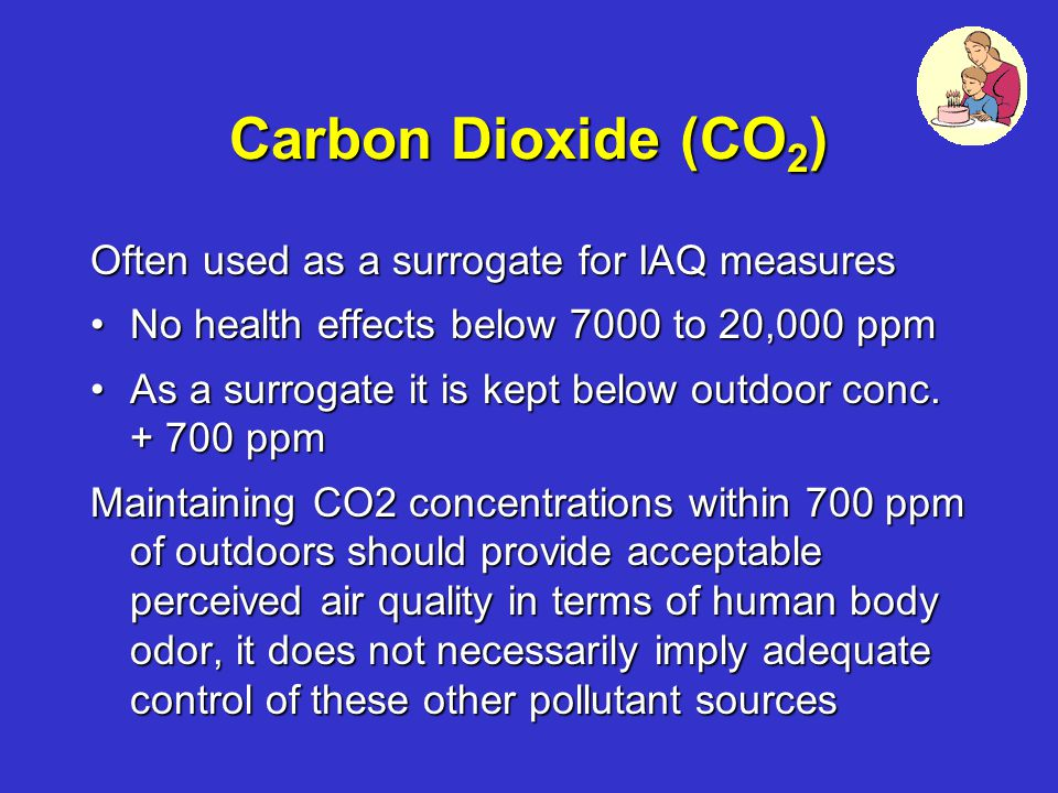 Carbon Dioxide (CO 2 ) Often used as a surrogate for IAQ measures No health effects below 7000 to 20,000 ppmNo health effects below 7000 to 20,000 ppm As a surrogate it is kept below outdoor conc.