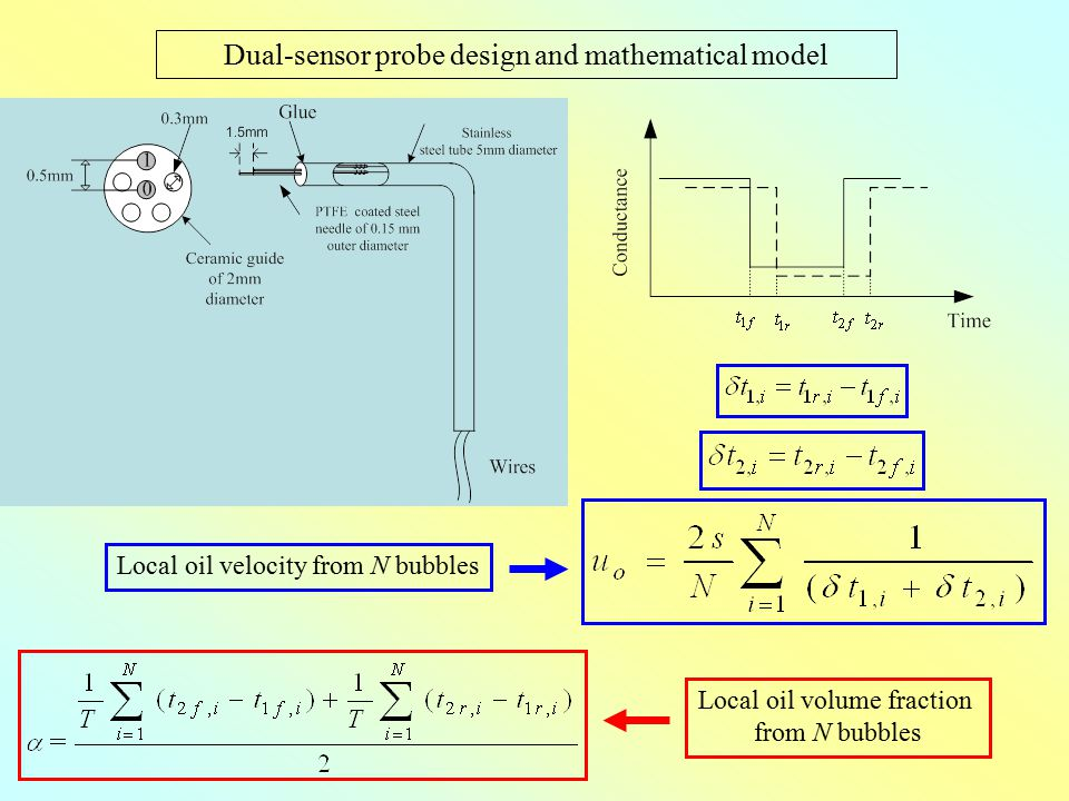 To obtain accurate estimates of the oil velocity and the oil volume fraction it is necessary to sample a minimum number N of bubbles.
