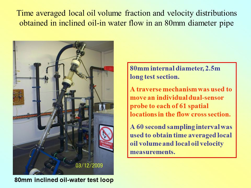 The local volume fraction and the local axial velocity profile distribution of 30 degree inclined pipe (80mm,Qw=3.5m 3 /h,Qoil=1.0m 3 /h) Measuring time averaged values of the local oil volume fraction and the local axial oil velocity using a traverse mechanism