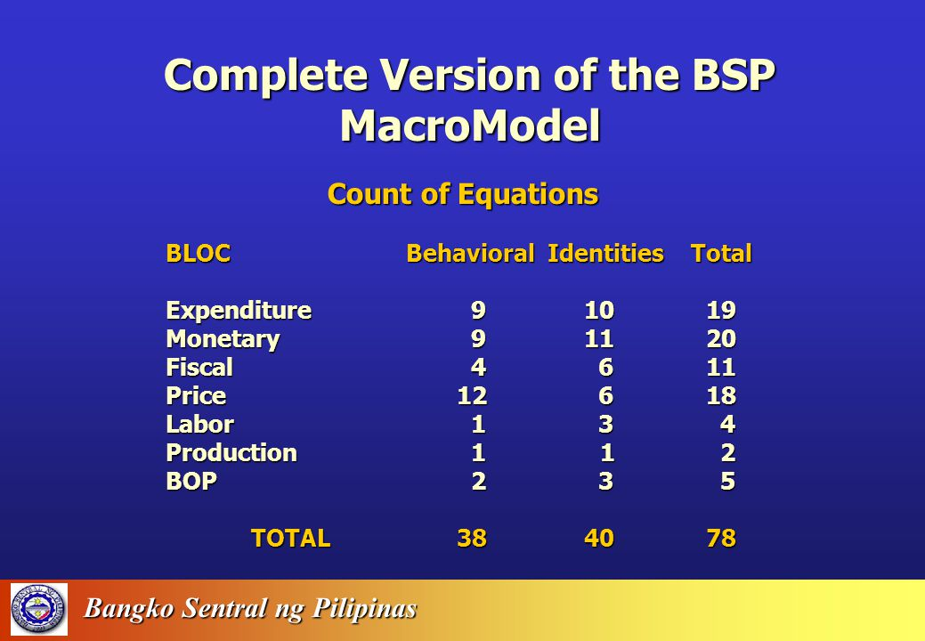 Bangko Sentral ng Pilipinas Main Characteristics of the BSP MacroModel  Partitions the Philippine economy into seven major blocs: Price Bloc Production Bloc Labor Bloc Expenditure Bloc BOP Bloc Monetary Bloc Fiscal Bloc