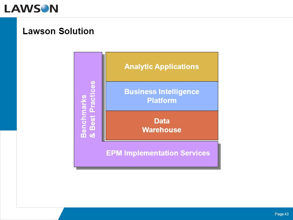 Page 43 Lawson Solution Data Warehouse Business Intelligence Platform Analytic Applications Benchmarks& Best Practices EPM Implementation Services