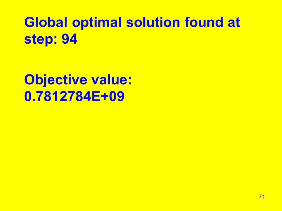 71 Global optimal solution found at step: 94 Objective value: 0.7812784E+09