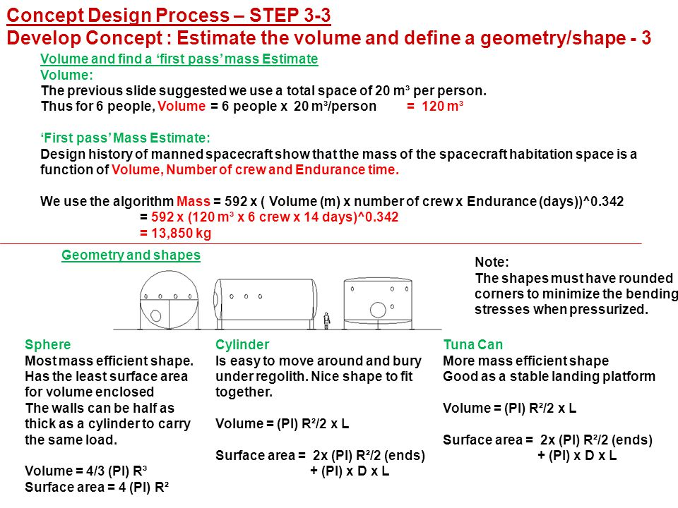 Concept Design Process – STEP 3-3 Develop Concept : Estimate the volume and define a geometry/shape - 3 Volume and find a 'first pass' mass Estimate Volume: The previous slide suggested we use a total space of 20 m³ per person.