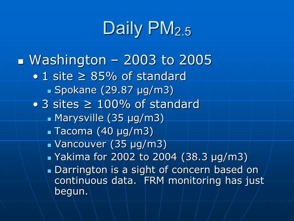 Daily PM 2.5 Washington – 2003 to 2005 Washington – 2003 to 2005 1 site ≥ 85% of standard1 site ≥ 85% of standard Spokane (29.87 μg/m3) Spokane (29.87 μg/m3) 3 sites ≥ 100% of standard3 sites ≥ 100% of standard Marysville (35 μg/m3) Marysville (35 μg/m3) Tacoma (40 μg/m3) Tacoma (40 μg/m3) Vancouver (35 μg/m3) Vancouver (35 μg/m3) Yakima for 2002 to 2004 (38.3 μg/m3) Yakima for 2002 to 2004 (38.3 μg/m3) Darrington is a sight of concern based on continuous data.