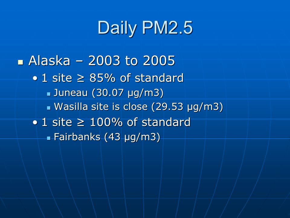 Daily PM2.5 Alaska – 2003 to 2005 Alaska – 2003 to 2005 1 site ≥ 85% of standard1 site ≥ 85% of standard Juneau (30.07 μg/m3) Juneau (30.07 μg/m3) Wasilla site is close (29.53 μg/m3) Wasilla site is close (29.53 μg/m3) 1 site ≥ 100% of standard1 site ≥ 100% of standard Fairbanks (43 μg/m3) Fairbanks (43 μg/m3)