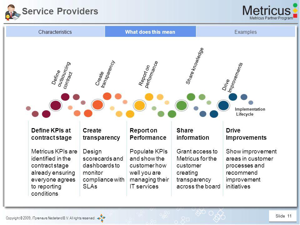 Slide 11 Copyright © 2009, ITpreneurs Nederland B.V.