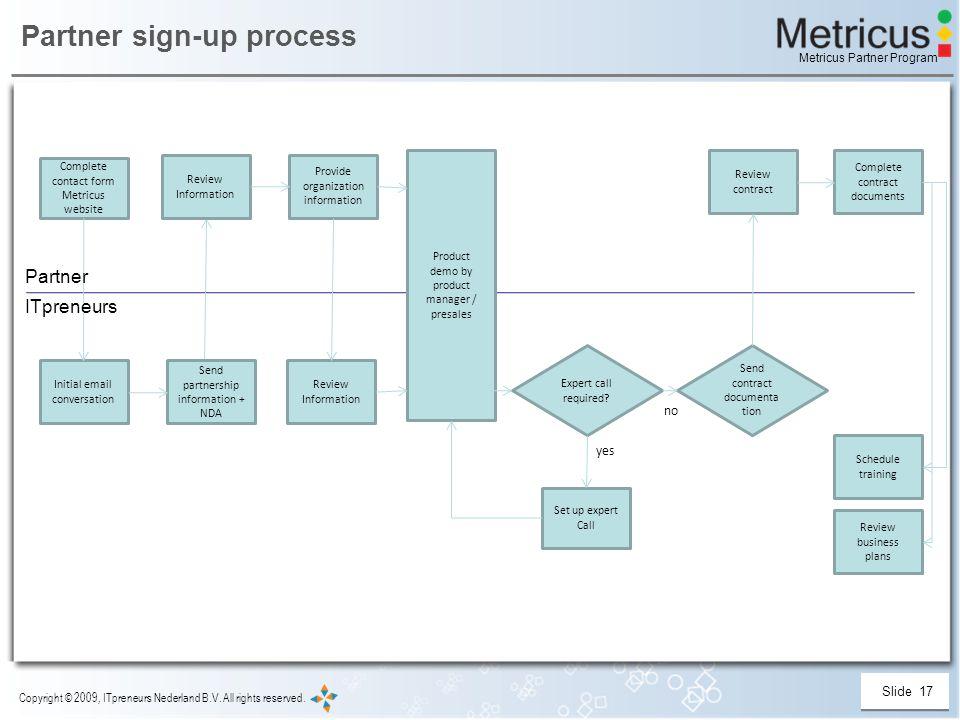 Slide 17 Copyright © 2009, ITpreneurs Nederland B.V.