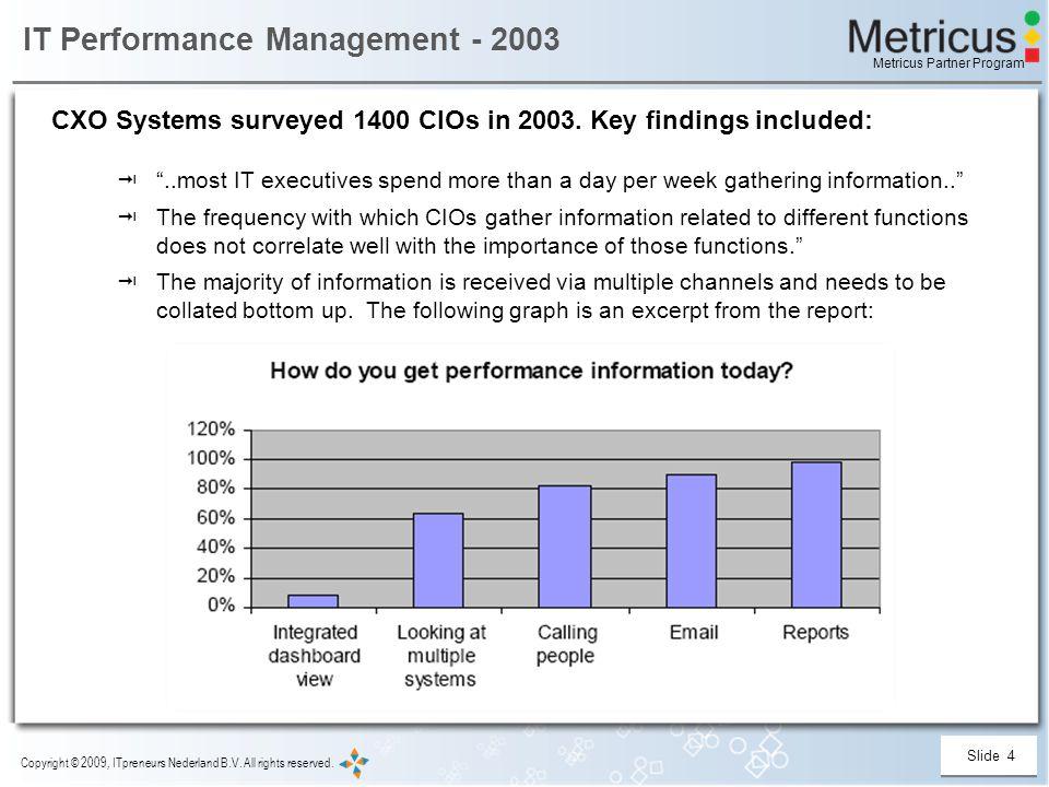Slide 4 Copyright © 2009, ITpreneurs Nederland B.V.