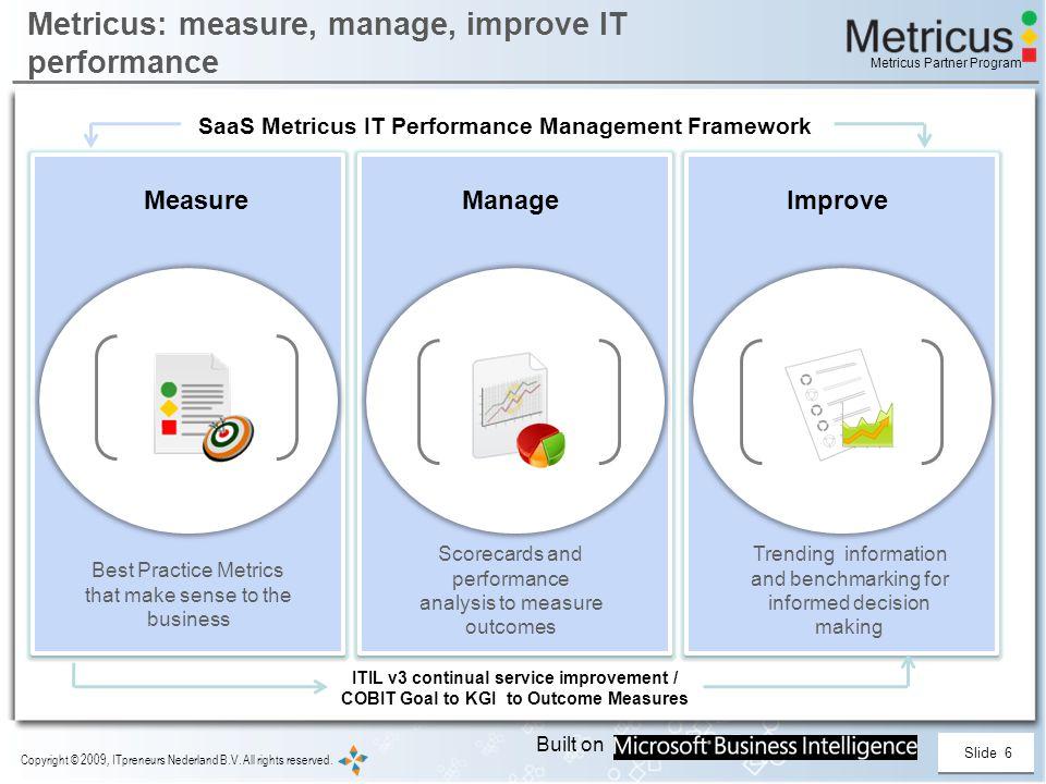 Slide 6 Copyright © 2009, ITpreneurs Nederland B.V.