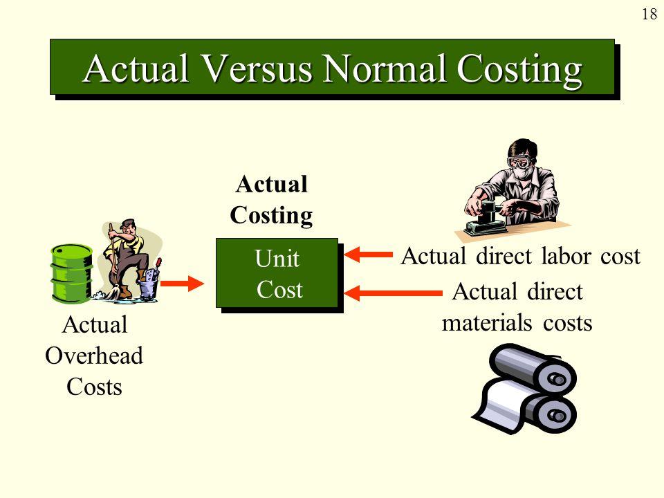 18 Actual Versus Normal Costing Unit Cost Unit Cost Actual Overhead Costs Actual Costing Actual direct materials costs Actual direct labor cost