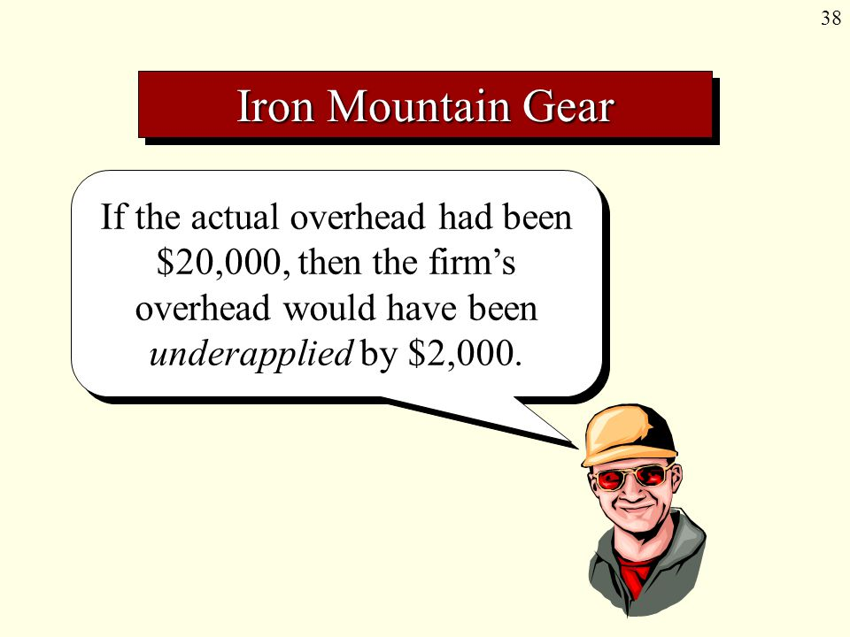 38 If the actual overhead had been $20,000, then the firm's overhead would have been underapplied by $2,000. Iron Mountain Gear