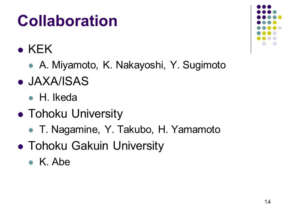 14 Collaboration KEK A. Miyamoto, K. Nakayoshi, Y.