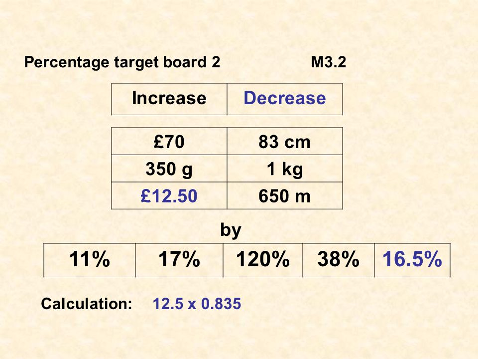 Percentage target board 2M3.2 IncreaseDecrease £7083 cm 350 g1 kg £12.50650 m by 11%17%120%38%16.5% Calculation:12.5 x 0.835
