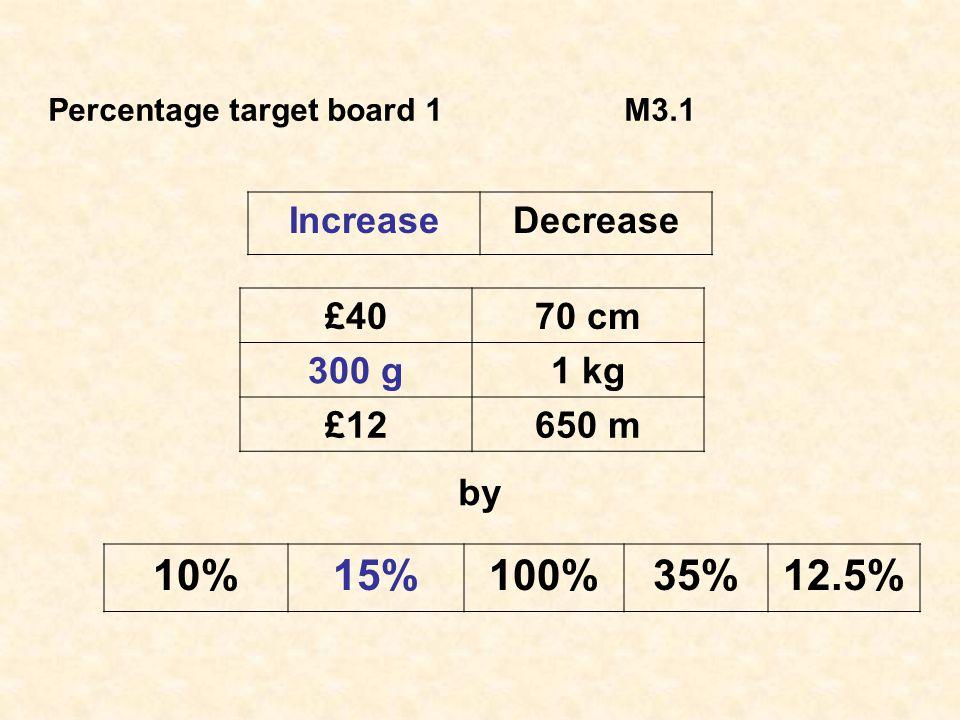 Percentage target board 2M3.2 IncreaseDecrease £7083 cm 350 g1 kg £12.50650 m by 11%17%120%38%16.5% Calculation:12.5 x 0.835