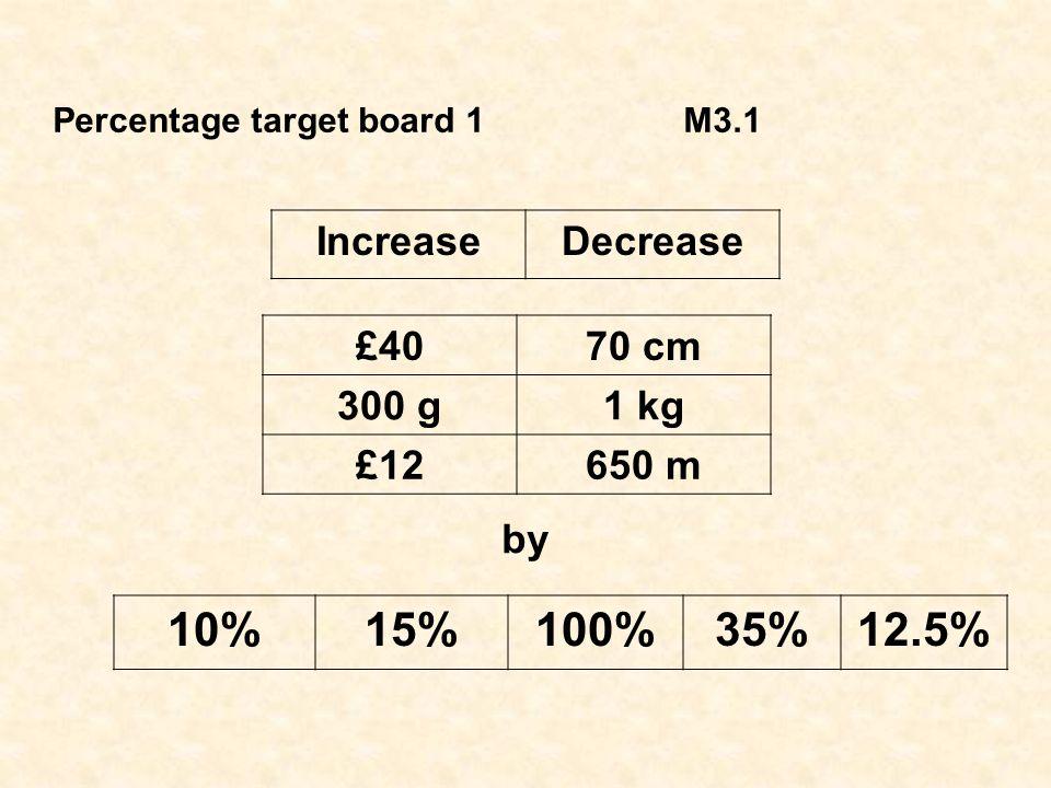 Percentage target board 2M3.2 IncreaseDecrease £7083 cm 350 g1 kg £12.50650 m by 11%17%120%38%16.5% Calculation: 650 x 2.2