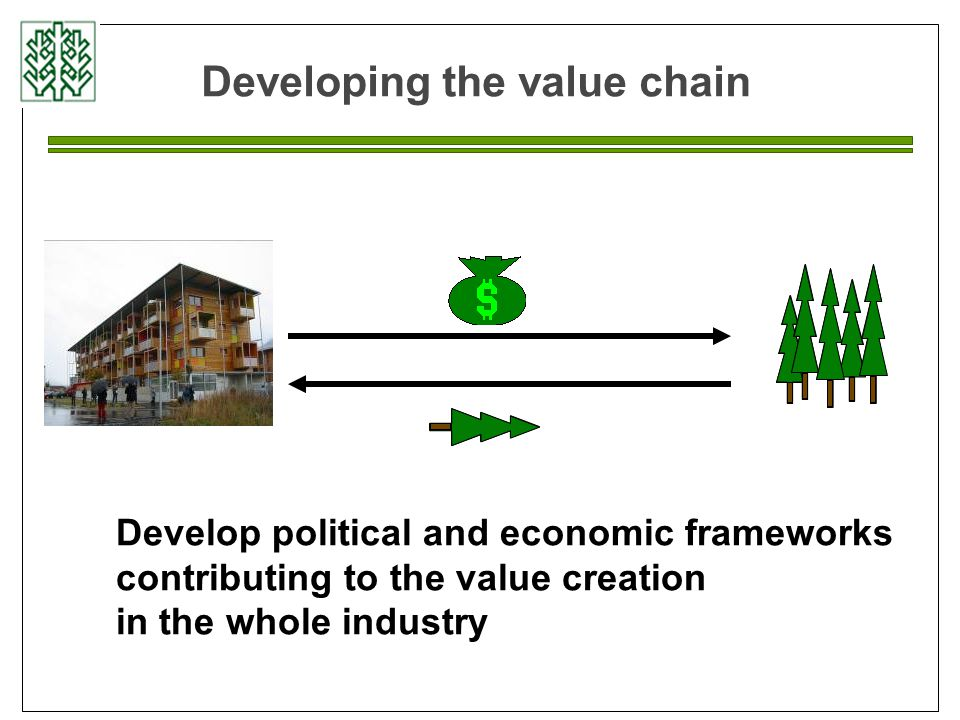 Developing the value chain Develop political and economic frameworks contributing to the value creation in the whole industry