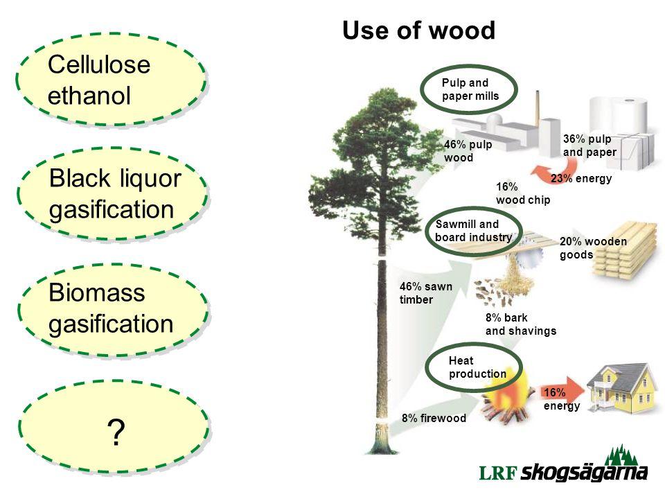 Cellulose ethanol Black liquor gasification Biomass gasification .