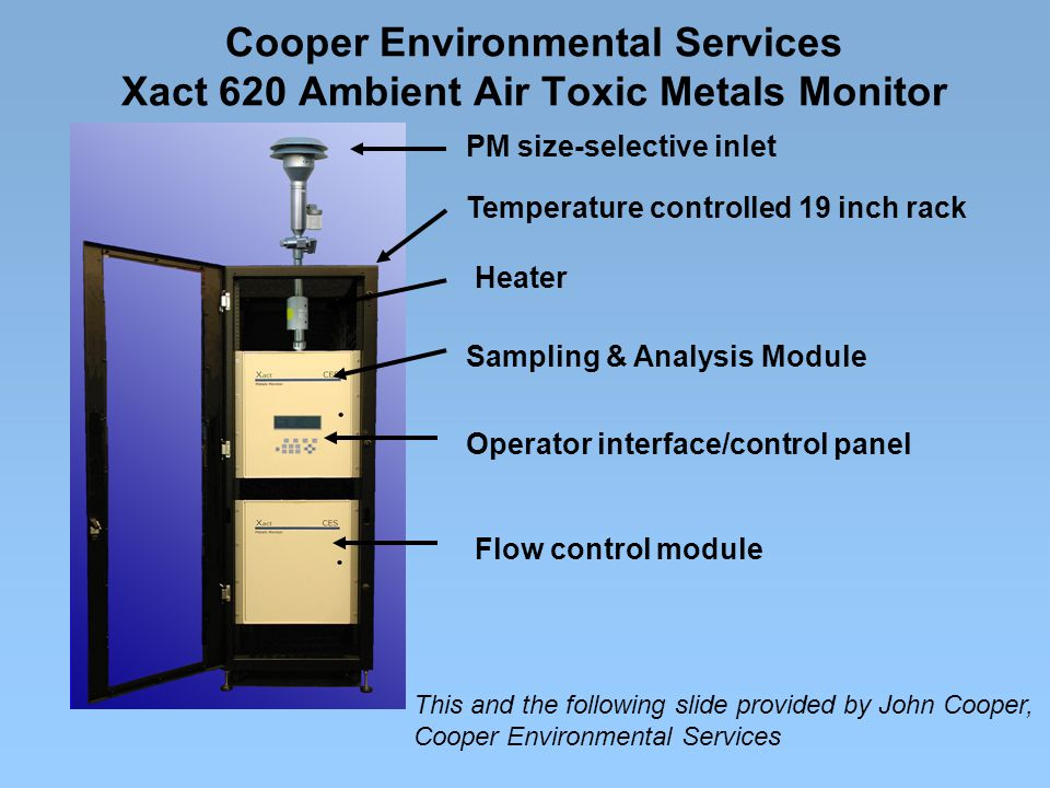 Cooper Environmental Services Xact 620 Ambient Air Toxic Metals Monitor PM size-selective inlet Temperature controlled 19 inch rack Heater Sampling & Analysis Module Operator interface/control panel Flow control module This and the following slide provided by John Cooper, Cooper Environmental Services