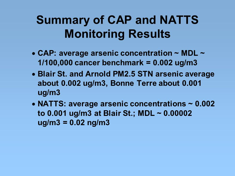 Summary of CAP and NATTS Monitoring Results  CAP: average arsenic concentration ~ MDL ~ 1/100,000 cancer benchmark = 0.002 ug/m3  Blair St.