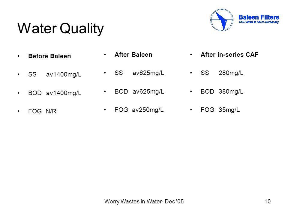 Worry Wastes in Water- Dec 0510 Water Quality Before Baleen SSav1400mg/L BODav1400mg/L FOG N/R After Baleen SSav625mg/L BODav625mg/L FOG av250mg/L After in-series CAF SS280mg/L BOD380mg/L FOG35mg/L