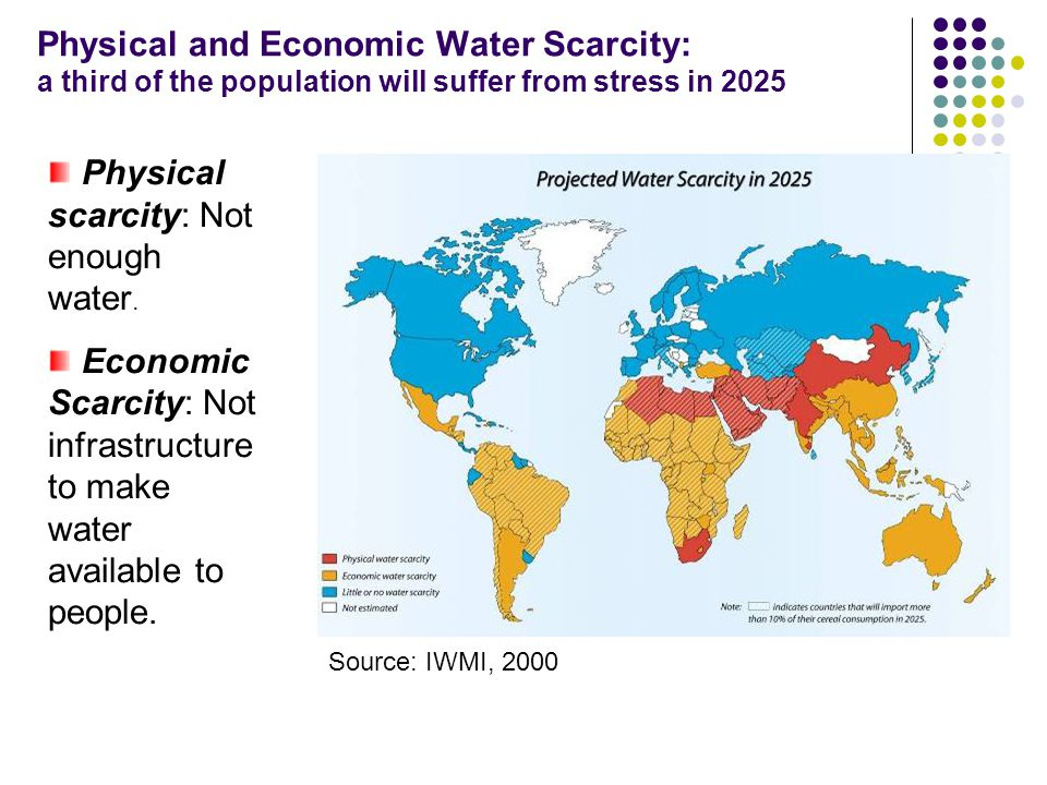 Environmental Water Stress Source: CA study by IWMI, WRI, Kassel University, CA RR #2