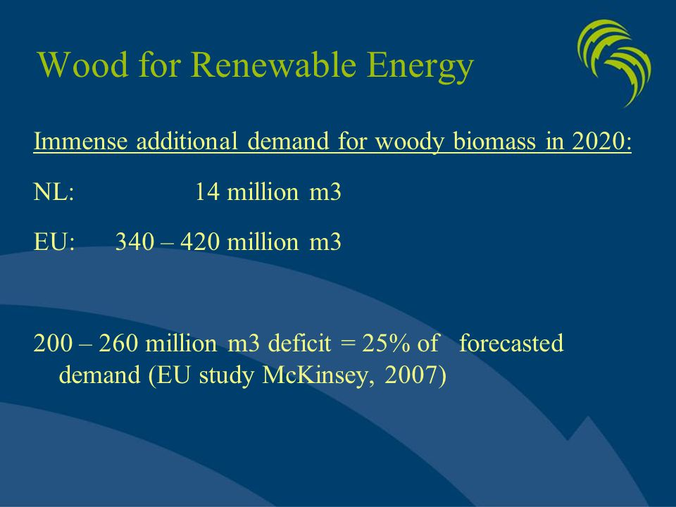 Wood for Renewable Energy Immense additional demand for woody biomass in 2020: NL: 14 million m3 EU: 340 – 420 million m3 200 – 260 million m3 deficit