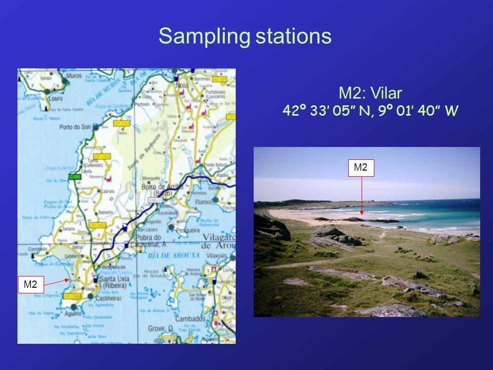 M2: Vilar 42º 33' 05 N, 9º 01' 40 W M2 Sampling stations