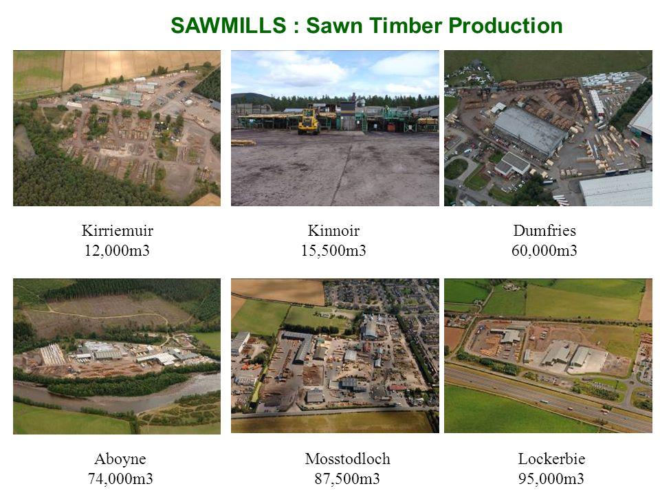 Kinnoir 15,500m3 Lockerbie 95,000m3 Aboyne 74,000m3 Mosstodloch 87,500m3 Dumfries 60,000m3 Kirriemuir 12,000m3 SAWMILLS : Sawn Timber Production