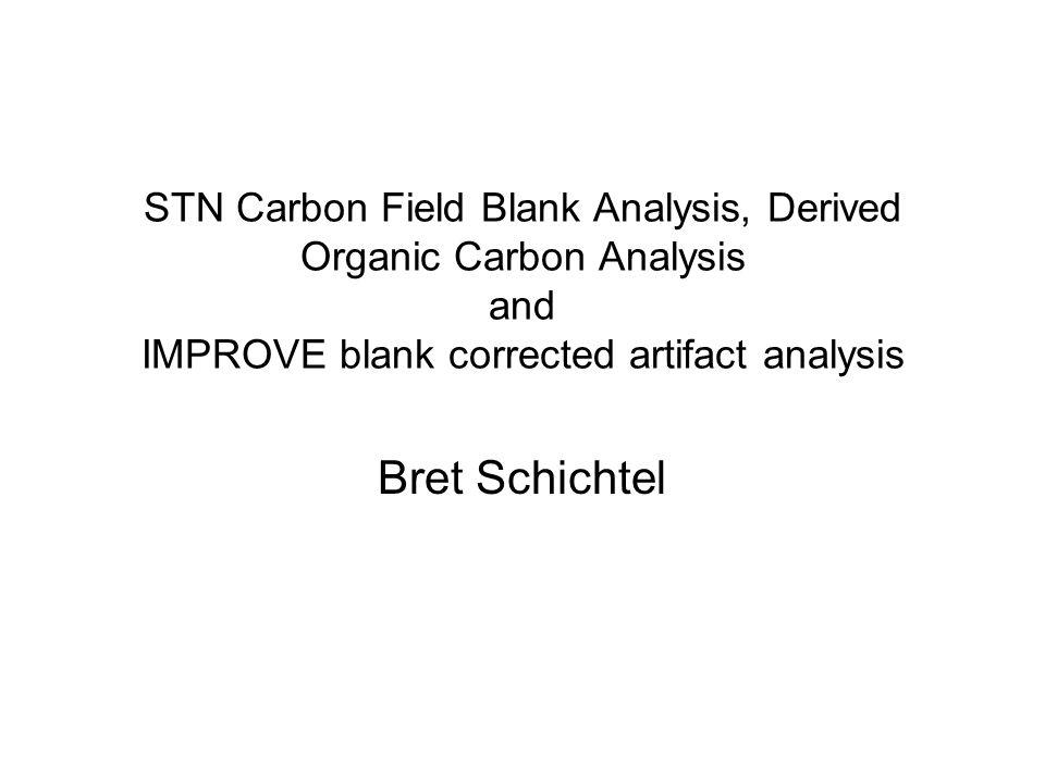 STN Carbon Field Blank Analysis, Derived Organic Carbon Analysis and IMPROVE blank corrected artifact analysis Bret Schichtel