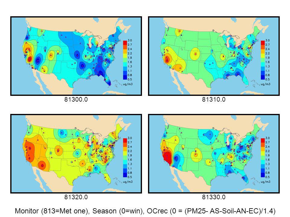 Monitor (813=Met one), Season (0=win), OCrec (0 = (PM25- AS-Soil-AN-EC)/1.4)