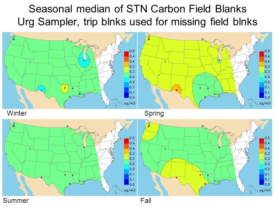 Seasonal median of STN Carbon Field Blanks Urg Sampler, trip blnks used for missing field blnks WinterSpring SummerFall