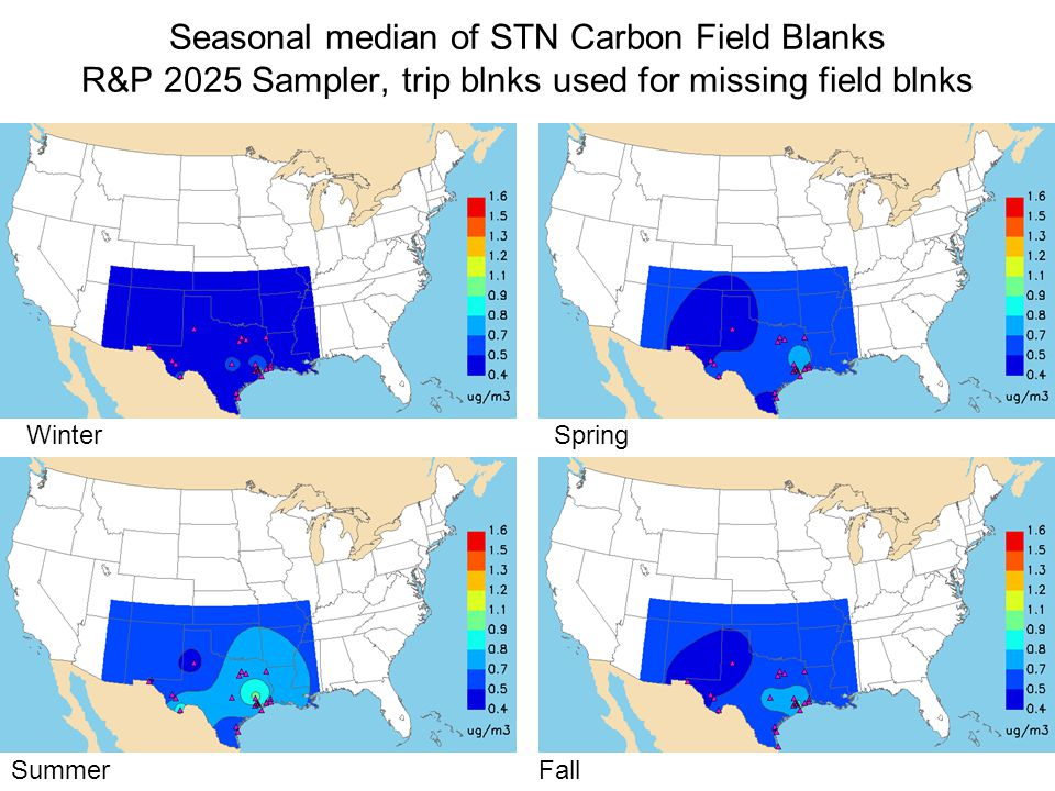 Seasonal median of STN Carbon Field Blanks R&P 2025 Sampler, trip blnks used for missing field blnks WinterSpring SummerFall